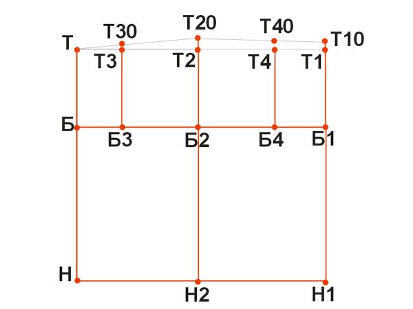 Выкройка прямой юбки в 6 классе